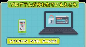 プログラムが使われているところ ソフトウェア、アプリ、ゲームなど