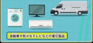 自動車や色々なテレビなどの電化製品